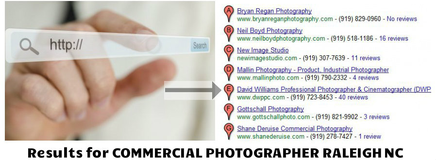 Search Results for Commercial Photographer Raleigh NC