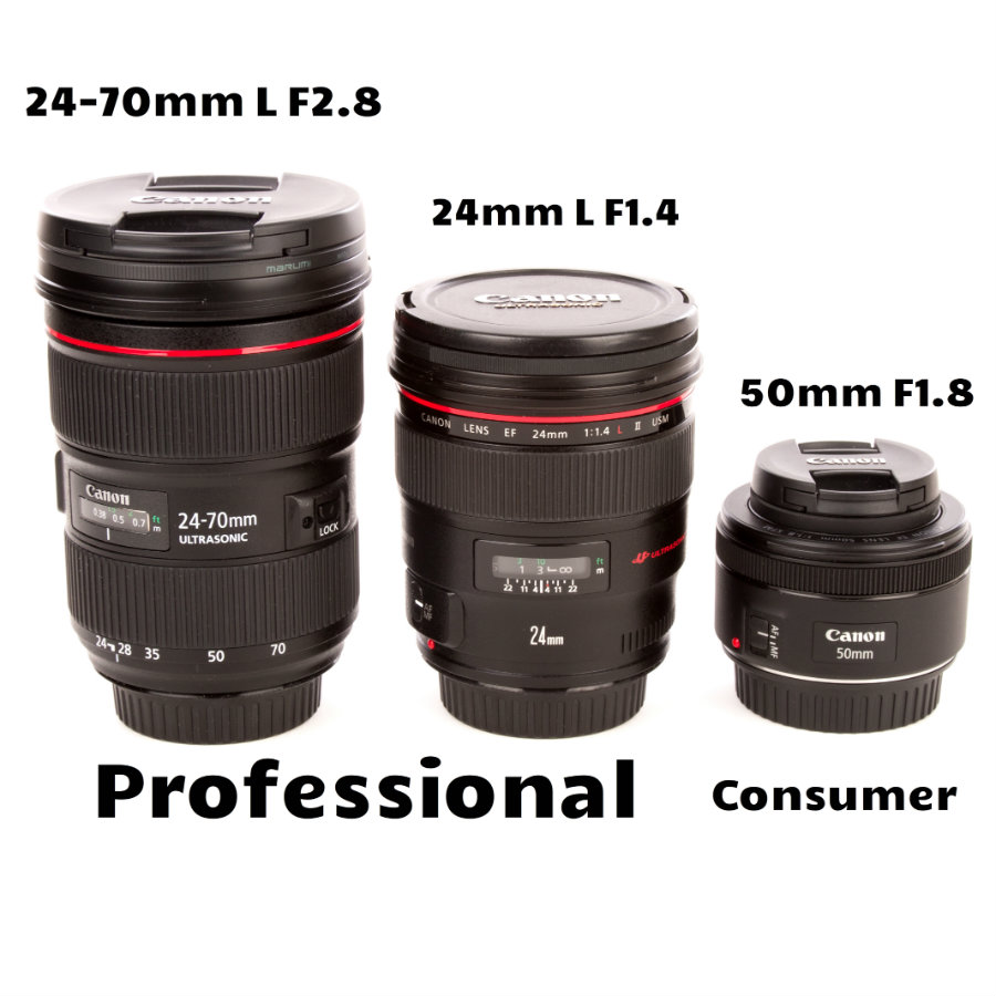 Canon Lenses Professional And Consurmer